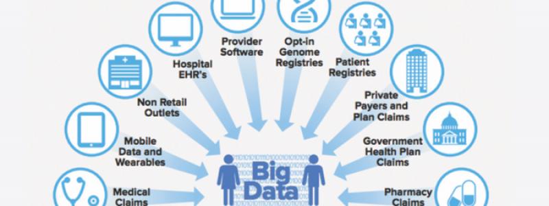 Big-Data-in-Healthcare_2